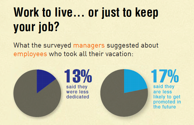 Graphic Work to live or just to keep your job?